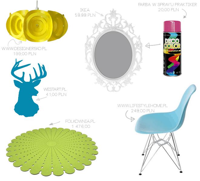 lampa wisząca submarine żółta, naklejka na ścianę jeleń niebieska, zielony dywan z filcu, niebieskie krzesło dsr