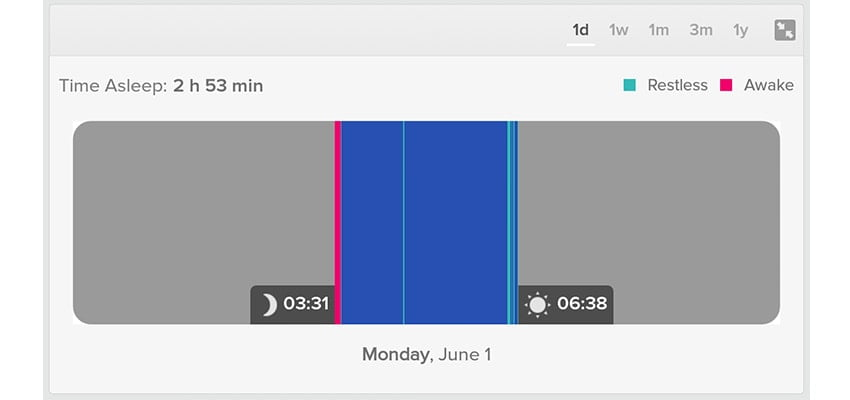 fitbit aplikacja sen